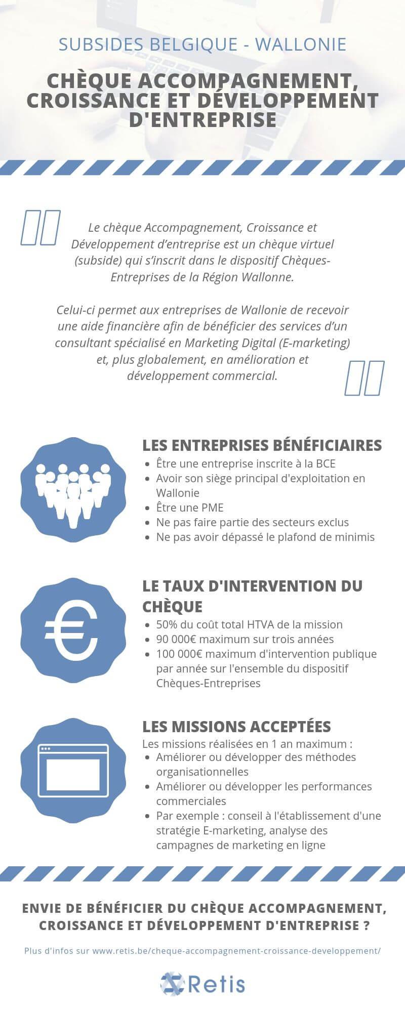 Infographie de présentation du Chèque Accompagnement Croissance et Développement du dispositif Chèques-Entreprises de la Région Wallonnie