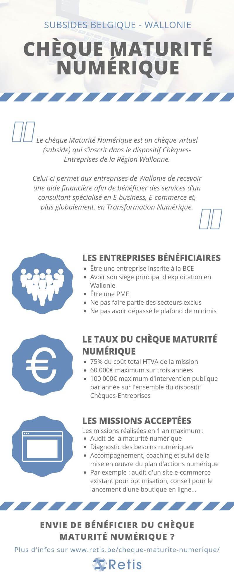 Infographie de présentation du Chèque Maturité Numérique du dispositif Chèques-Entreprises de la Région Wallonie