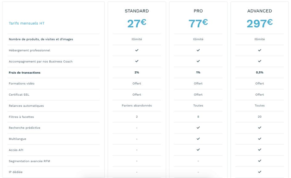 Grille tarifaire deWizishop Solution E-commerce
