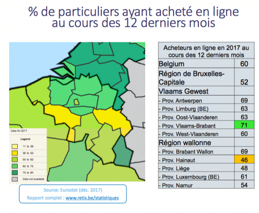 chiffres achats e-commerce province belge